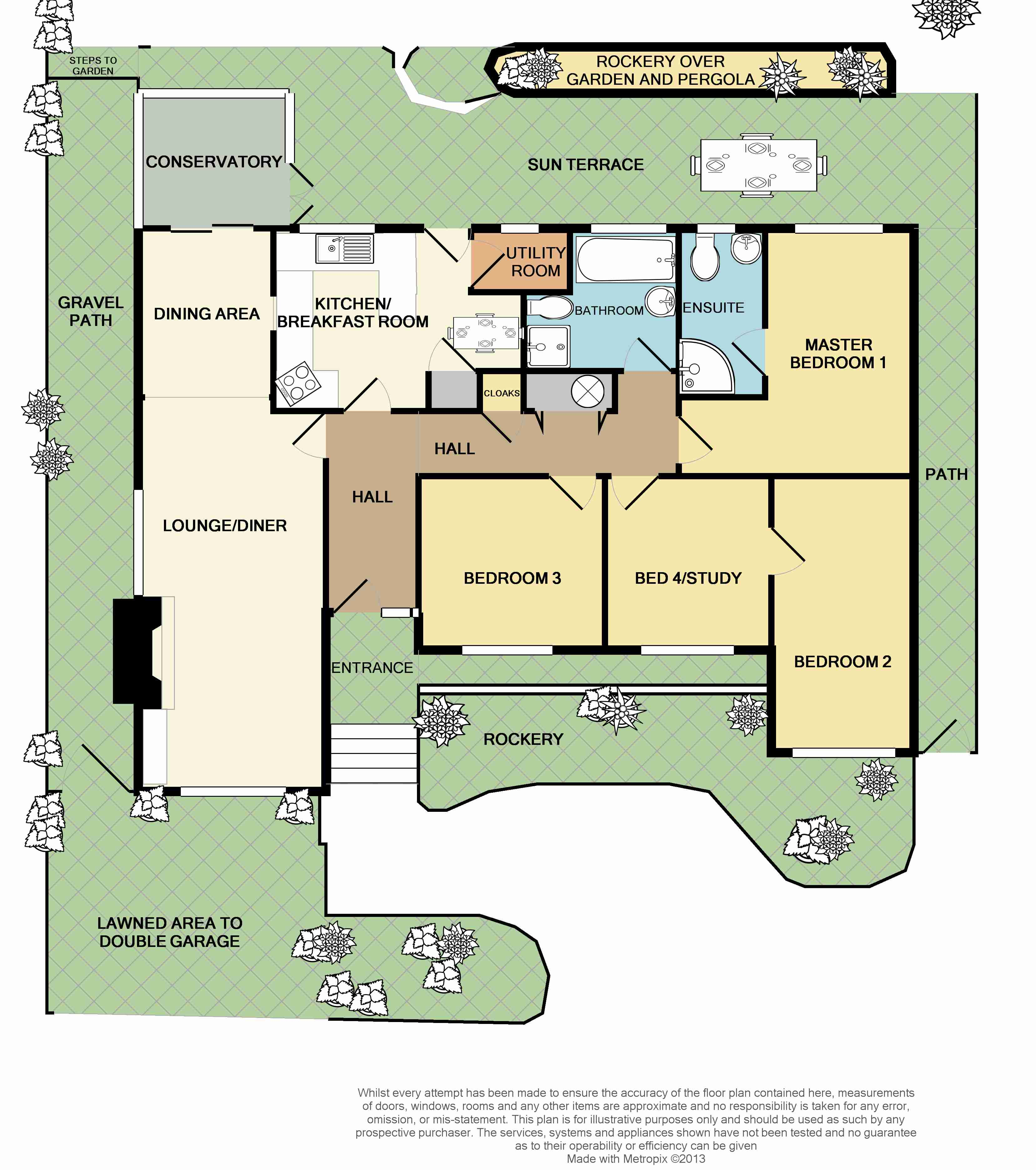 Professional floor plan software gurus floor Floor plan program